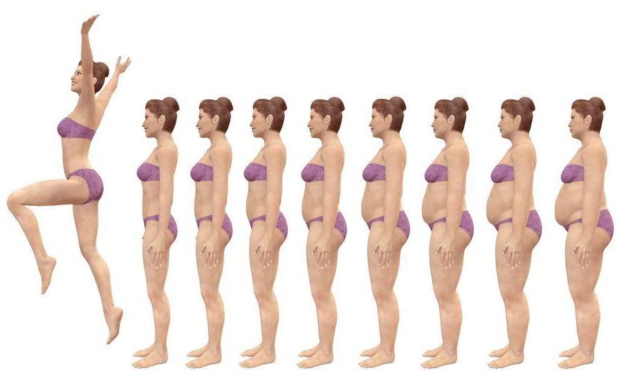 Может ли помочь спортивное питание тем, кто хочет сбросить вес.